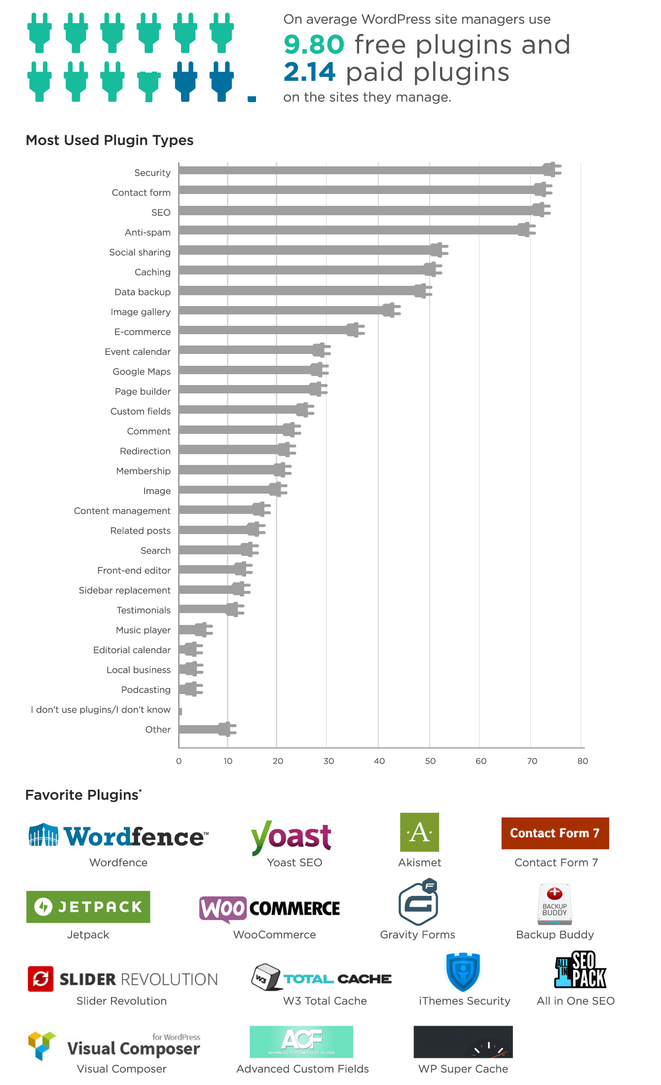 surveyreport_section3_crop