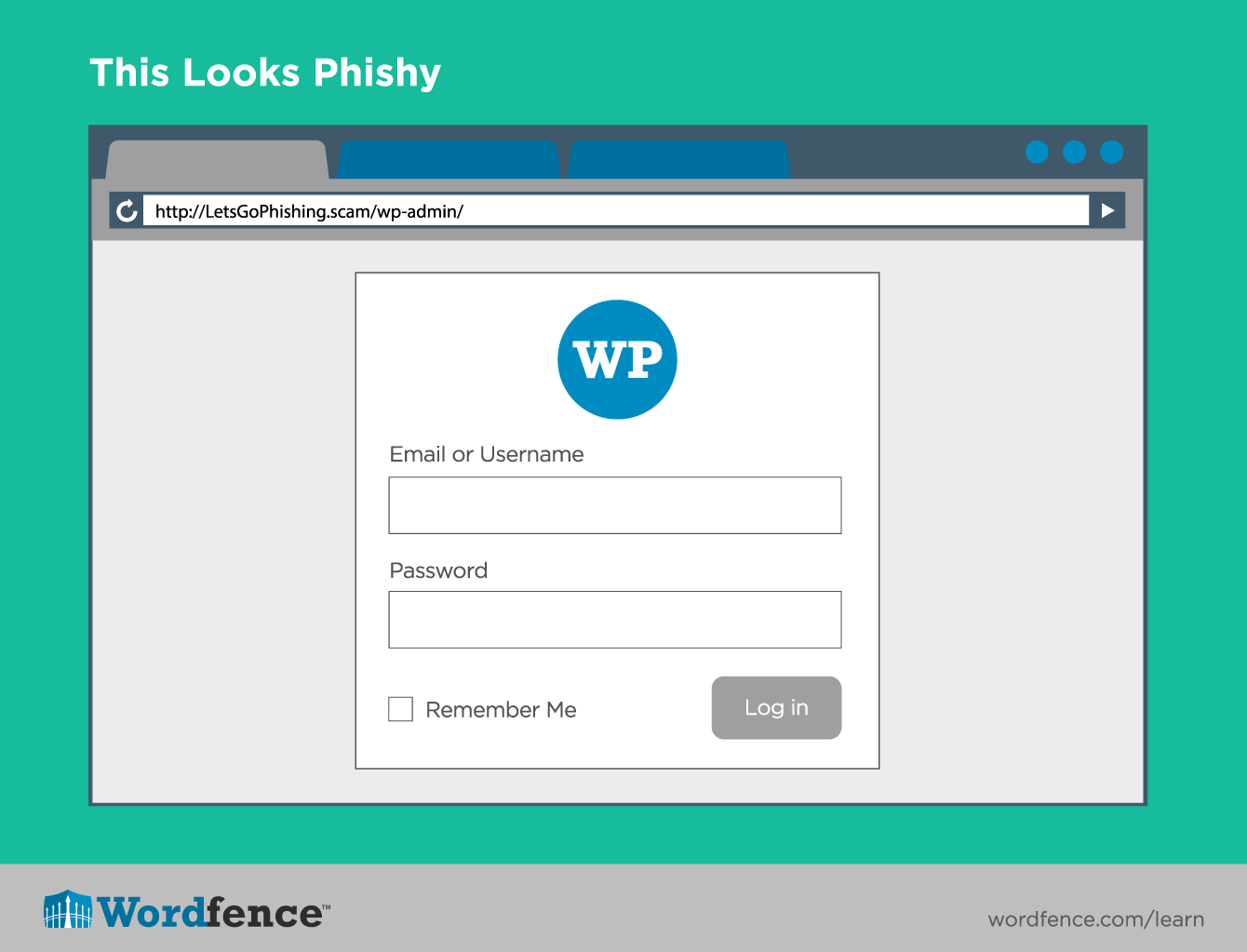WordPress Security Phishing Login Screen