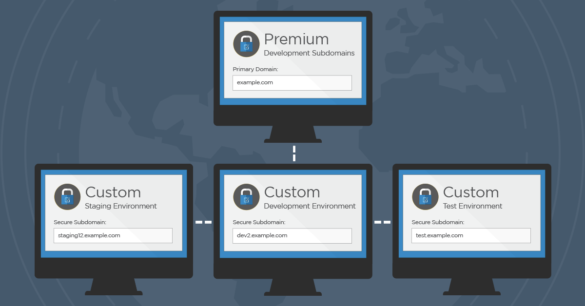 Custom Premium Development Subdomains