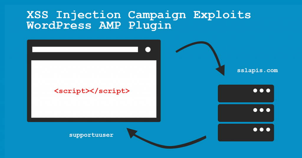 XSS Injection Campaign Exploits WordPress AMP Plugin amp for wp xss vulnerability exploited